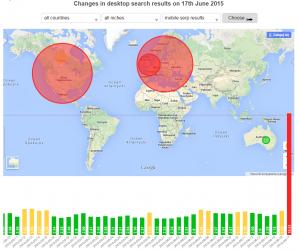 17 czerwiec 2015 – kolejna aktualizacja algorytmu Google?